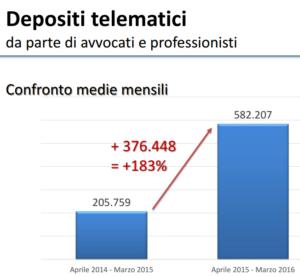 depositi2015